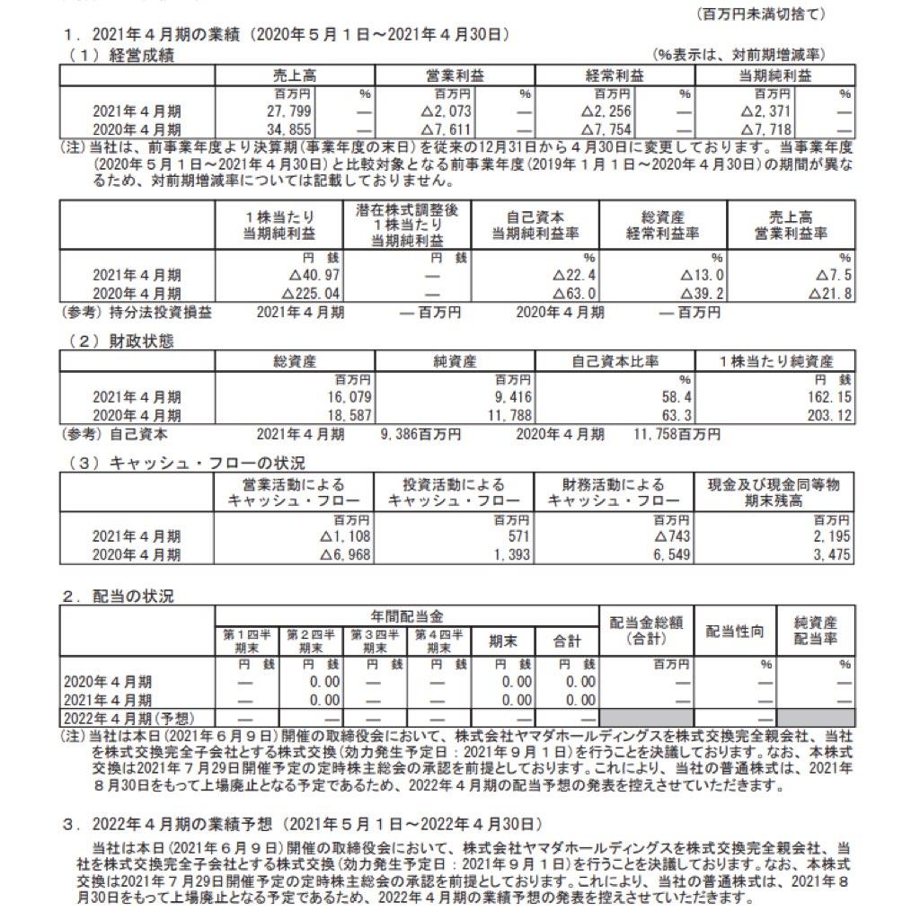 大塚家具_決算短信