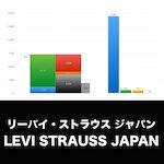 リーバイス_EYE_グラフ