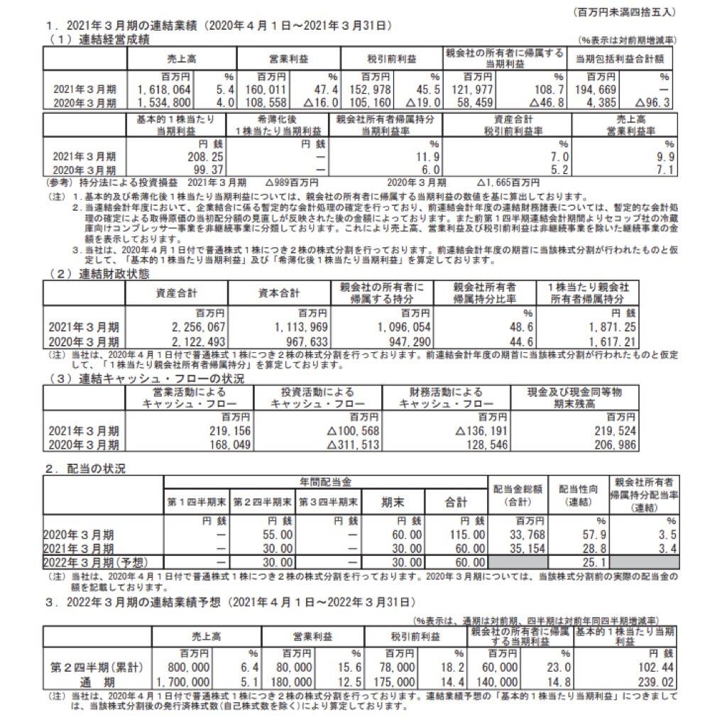 日本電産_決算短信