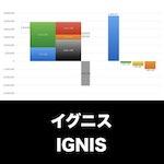 イグニス_EYE_グラフ
