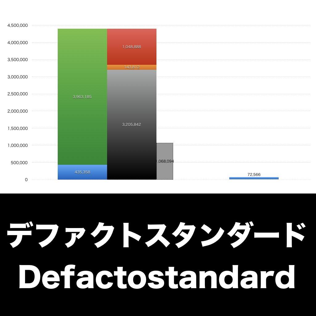 ブランディア_EYE_グラフ