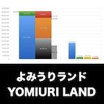 よみうりランド_EYE_グラフ