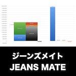 ジーンズメイト_EYE_グラフ
