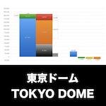 東京ドーム_EYE_グラフ