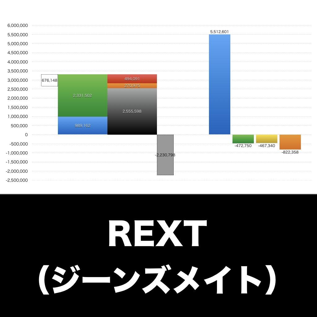 REXT_EYE_グラフ