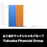 ふくおかフィナンシャルグループ_EYE_グラフ