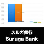 スルガ銀行_EYE_グラフ