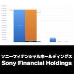 ソニーフィナンシャルホールディングス_EYE_グラフ