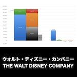 Disney_EYE_グラフ