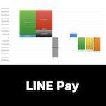 LINEPay_EYE_グラフ