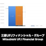 MUFG_EYE_グラフ