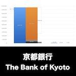 京都銀行_EYE_グラフ