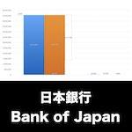日本銀行_EYE_グラフ