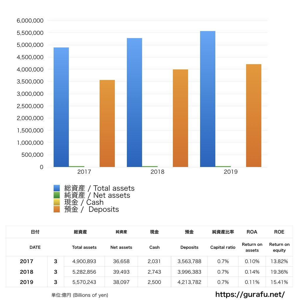 日本銀行_BS_バランスシート_グラフ'