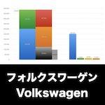 Volkswagen_EYE_グラフ
