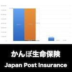 かんぽ生命保険_EYE_グラフ