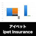 アイペット_EYE_グラフ