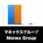 マネックスグループ_EYE_グラフ