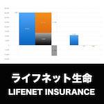 ライフネット生命_EYE_グラフ