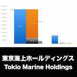 東京海上ホールディングス_EYE_グラフ