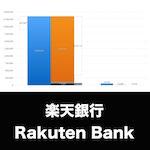 楽天銀行_EYE_グラフ