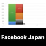 Facebook Japan_EYE_グラフ