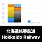 JR北海道_EYE_グラフ