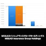 MS&AD_EYE_グラフ