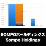SOMPOホールディングス_EYE_グラフ