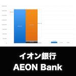 イオン銀行_EYE_グラフ