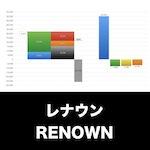 レナウン_EYE_グラフ