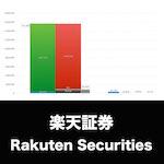 楽天証券_EYE_グラフ