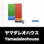 ヤマダレオハウス_EYE_グラフ