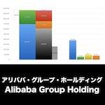 ALIBABA_EYE_グラフ