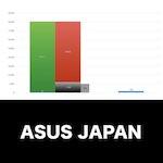 ASUS JAPAN_EYE_グラフ
