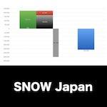 SNOW Japan_EYE_グラフ