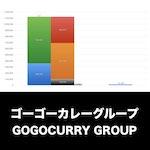 ゴーゴーカレー_EYE_グラフ