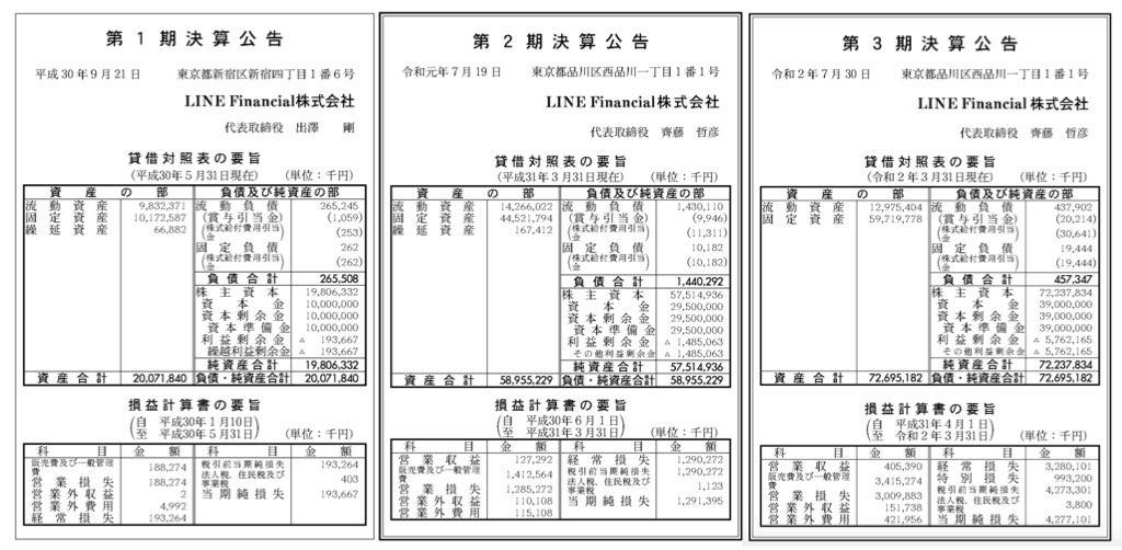 LINE Financial_決算公告