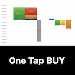 One Tap BUY_EYE_グラフ