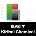 桐灰化学_EYE_グラフ