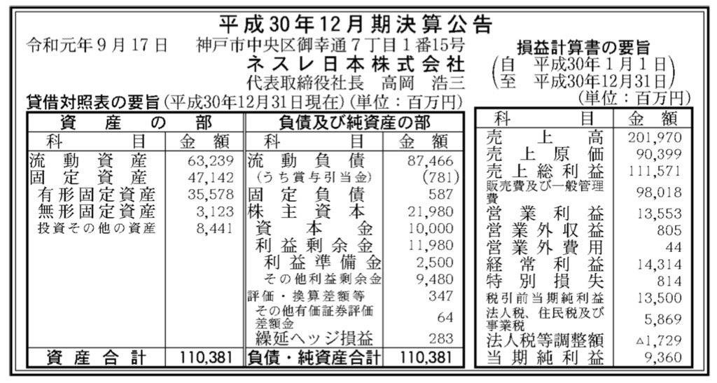 ネスレ日本_決算公告