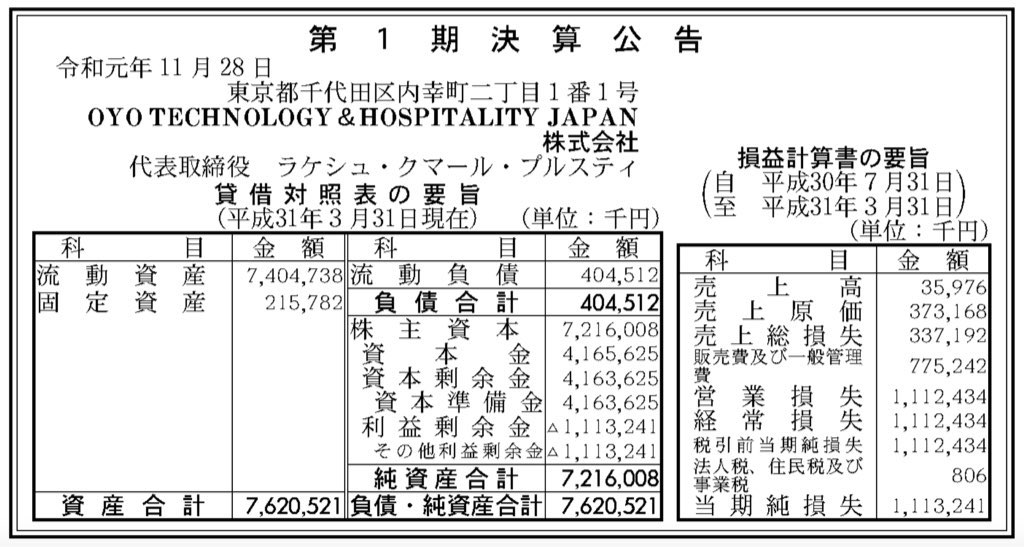OYO TECHNOLOGY&HOSPITALITY JAPAN_決算公告