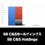SB C&Sホールディングス_EYE_グラフ