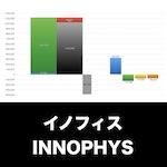 イノフィス_EYE_グラフ