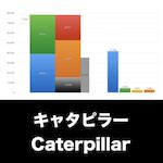 Caterpillar_EYE_グラフ