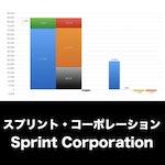 Sprint_EYE_グラフ