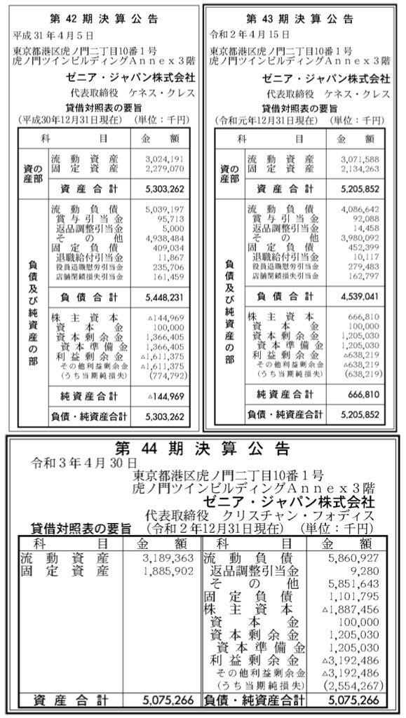ゼニア・ジャパン_決算公告