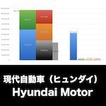 現代自動車_EYE_グラフ