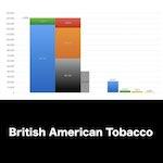British American Tobacco_EYE_グラフ