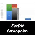 さわやか_EYE_グラフ